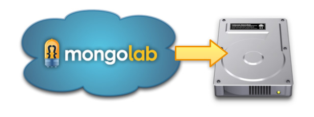 Backup a MongoLab database on your computer