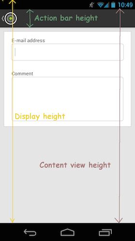 Android terms(dip/dp, px, dpi, display matrix) (Example)