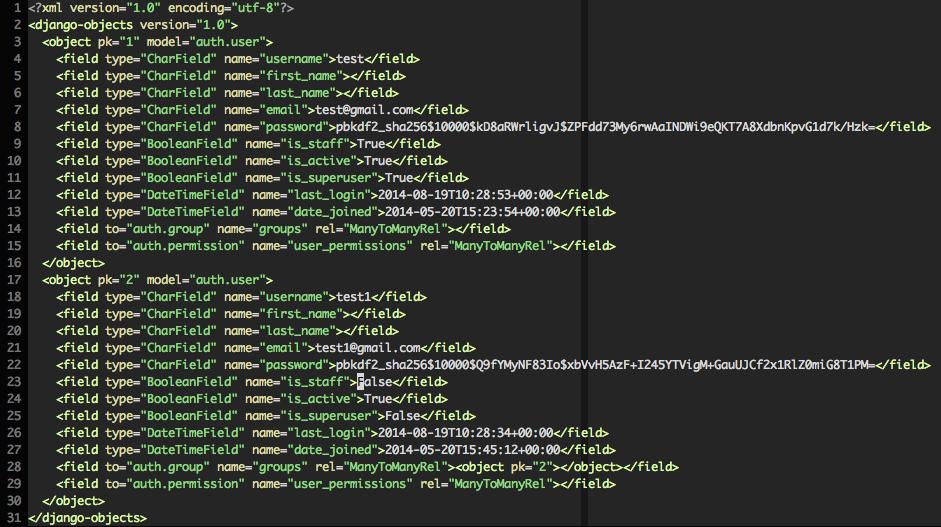 Django dumpdata and loaddata (Example)