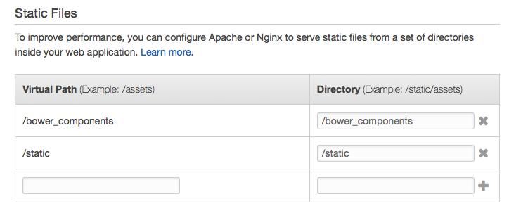 Adding CORS settings to Nginx on AWS Elastic Beanstalk (Example)