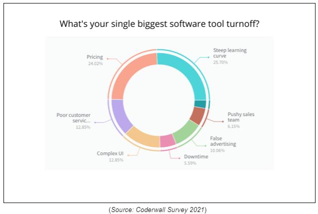 Software-Survey1.png